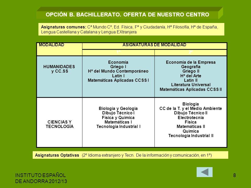 INSTITUTO ESPAÑOL DE ANDORRA 2012/13 8 OPCIÓN B. BACHILLERATO. OFERTA DE NUESTRO CENTRO MODALIDADASIGNATURAS DE MODALIDAD 1º2º HUMANIDADES y CC.SS Eco