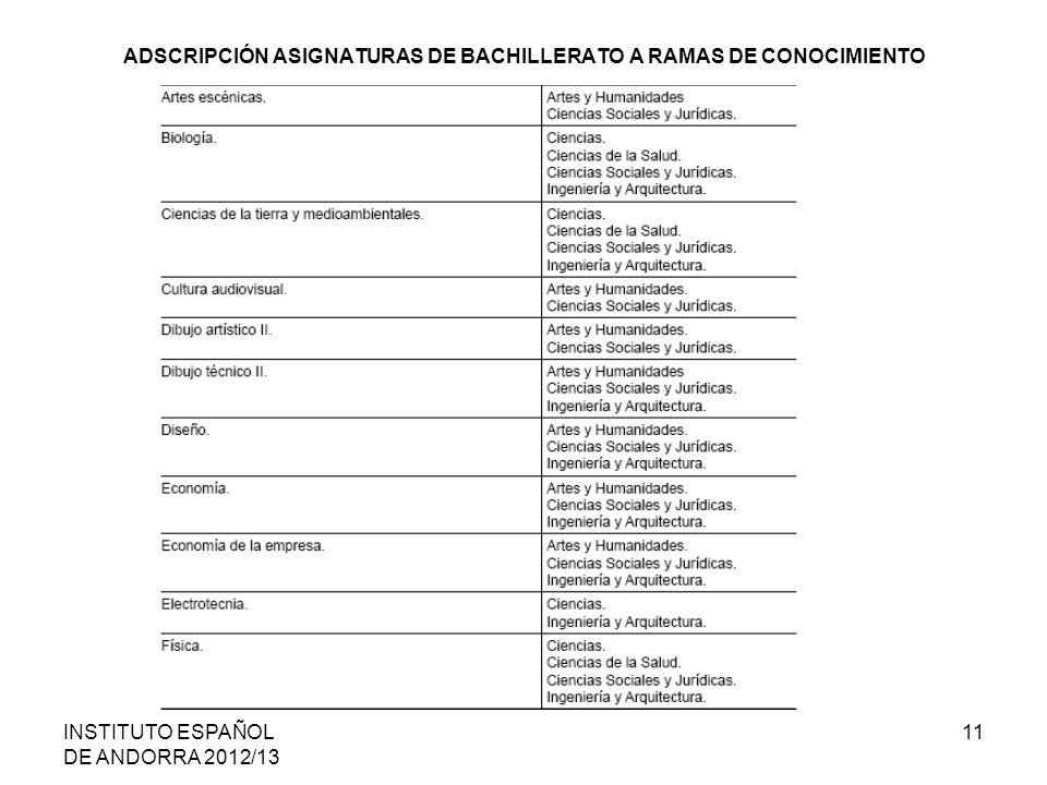 INSTITUTO ESPAÑOL DE ANDORRA 2012/13 11 ADSCRIPCIÓN ASIGNATURAS DE BACHILLERATO A RAMAS DE CONOCIMIENTO