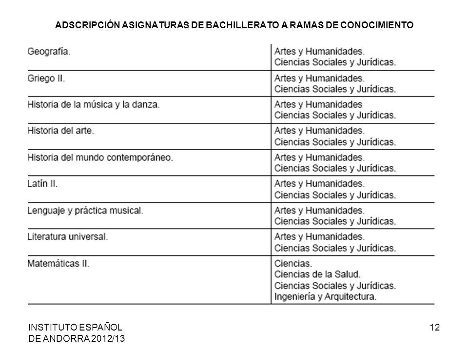 INSTITUTO ESPAÑOL DE ANDORRA 2012/13 12 ADSCRIPCIÓN ASIGNATURAS DE BACHILLERATO A RAMAS DE CONOCIMIENTO