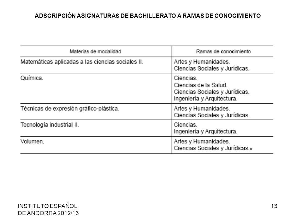 INSTITUTO ESPAÑOL DE ANDORRA 2012/13 13 ADSCRIPCIÓN ASIGNATURAS DE BACHILLERATO A RAMAS DE CONOCIMIENTO
