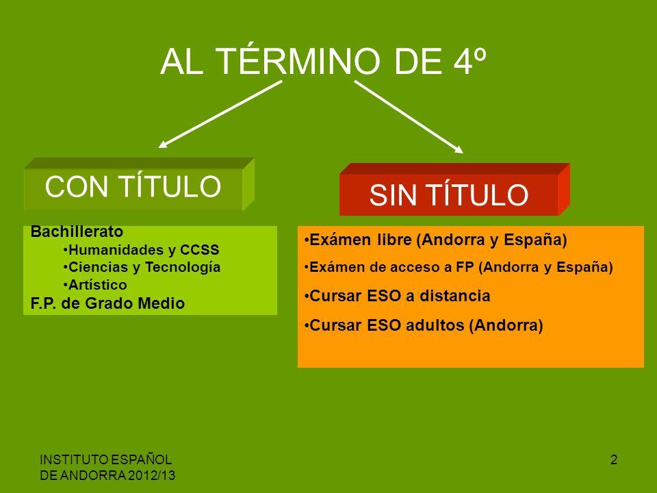 INSTITUTO ESPAÑOL DE ANDORRA 2012/13 3 139 titulaciones en 22 familias profesionales 1.