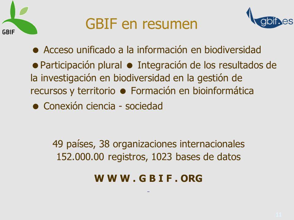 11 49 países, 38 organizaciones internacionales 152.000.00 registros, 1023 bases de datos W W W.