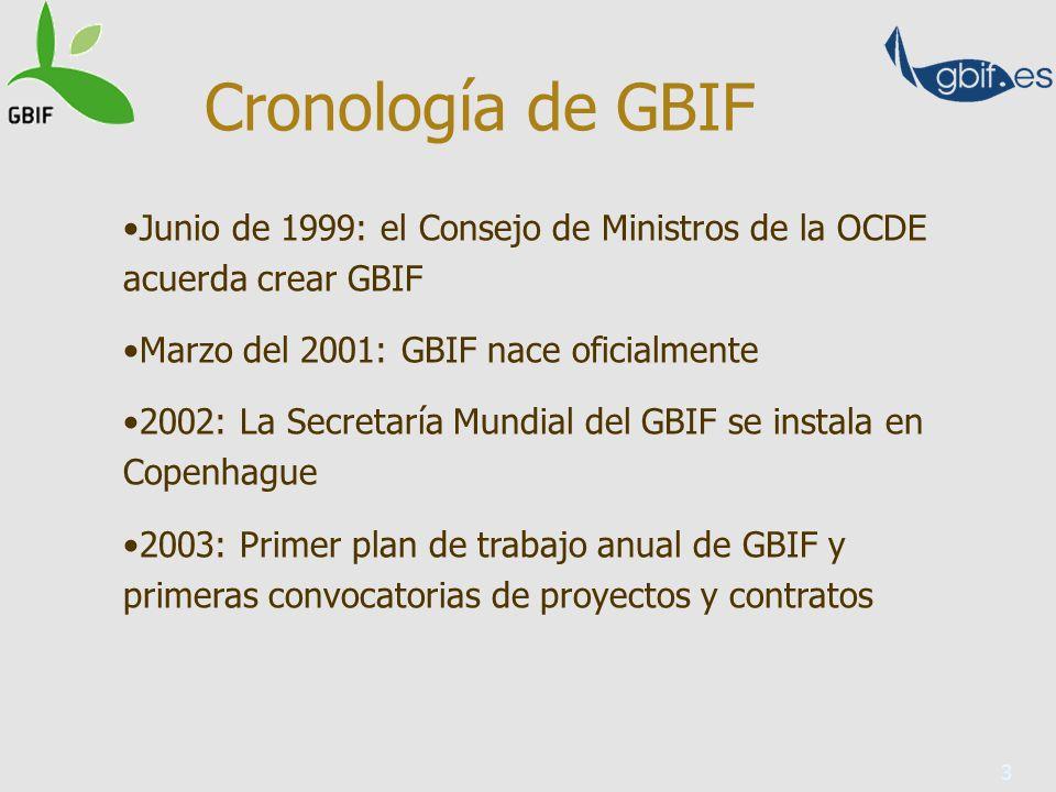 3 Junio de 1999: el Consejo de Ministros de la OCDE acuerda crear GBIF Marzo del 2001: GBIF nace oficialmente 2002: La Secretaría Mundial del GBIF se instala en Copenhague 2003: Primer plan de trabajo anual de GBIF y primeras convocatorias de proyectos y contratos Cronología de GBIF