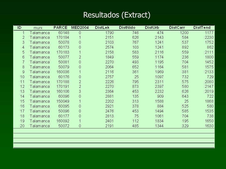 Resultados (Extract)