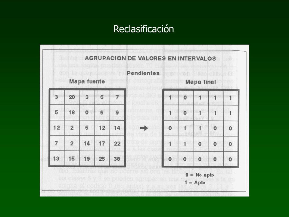 Reclasificación
