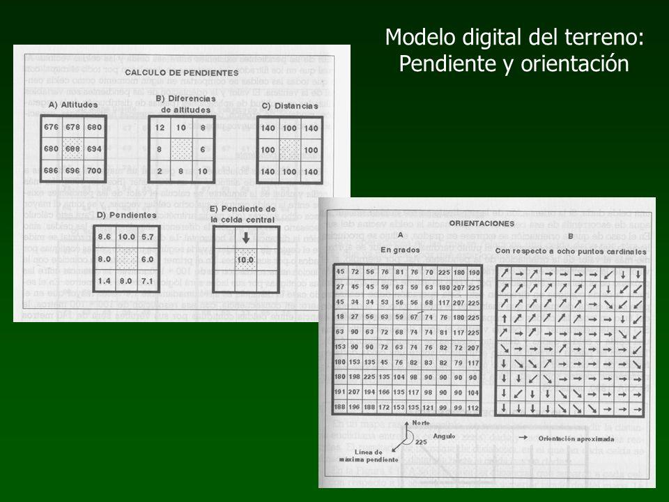 Modelo digital del terreno: Pendiente y orientación