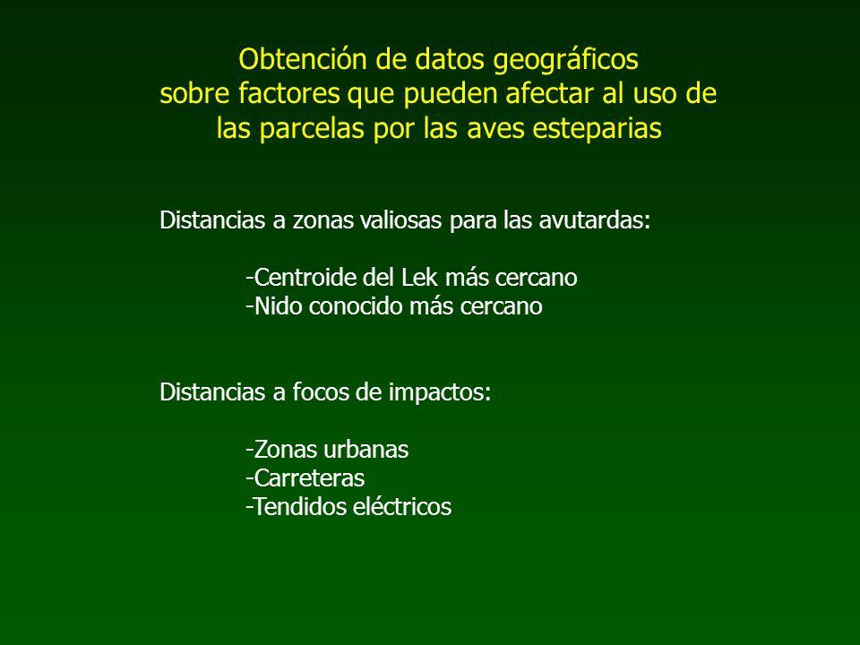 Distancias a zonas valiosas para las avutardas: -Centroide del Lek más cercano -Nido conocido más cercano Distancias a focos de impactos: -Zonas urban