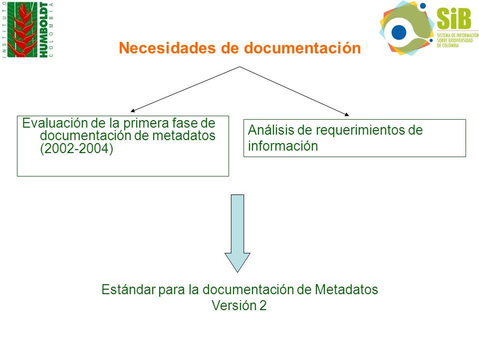 Necesidades de documentación Evaluación de la primera fase de documentación de metadatos (2002-2004) Análisis de requerimientos de información Estánda