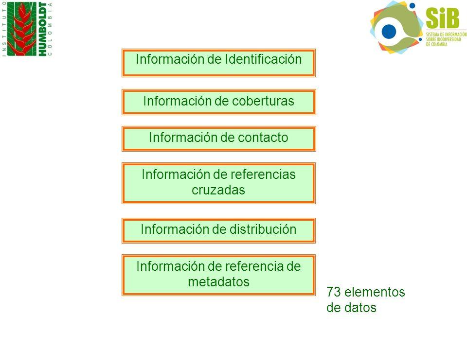 Información de Identificación Información de coberturas Información de contacto Información de referencias cruzadas Información de distribución Inform