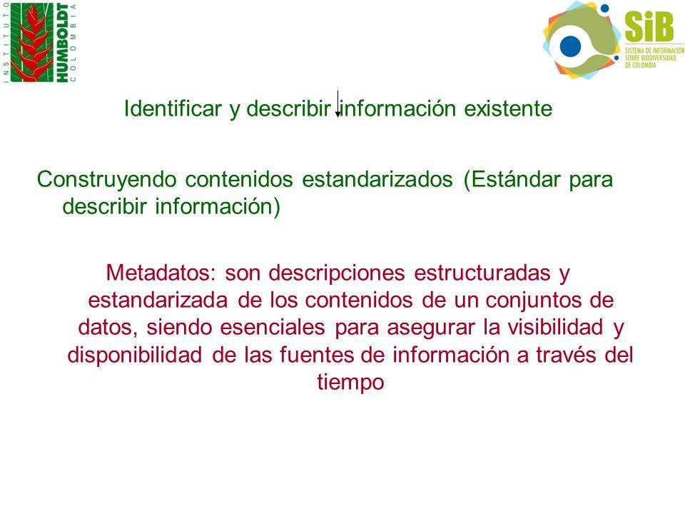 Identificar y describir información existente Construyendo contenidos estandarizados (Estándar para describir información) Metadatos: son descripcione