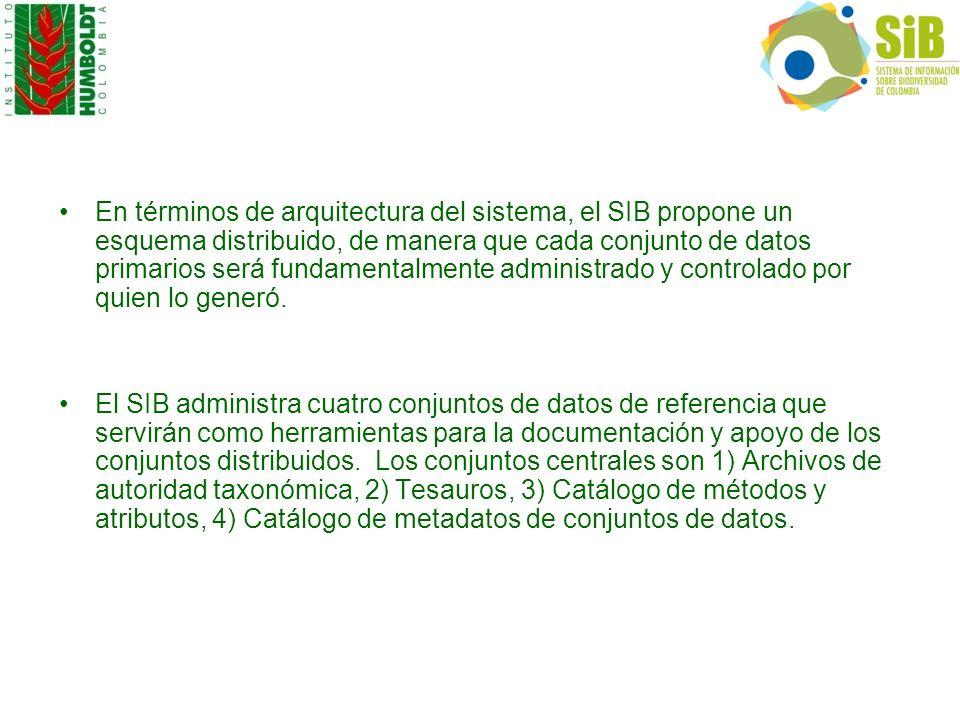 En términos de arquitectura del sistema, el SIB propone un esquema distribuido, de manera que cada conjunto de datos primarios será fundamentalmente a