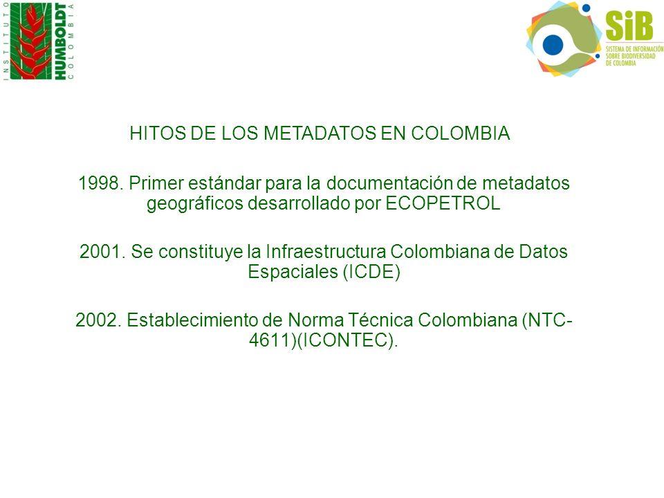 1998. Primer estándar para la documentación de metadatos geográficos desarrollado por ECOPETROL 2001. Se constituye la Infraestructura Colombiana de D