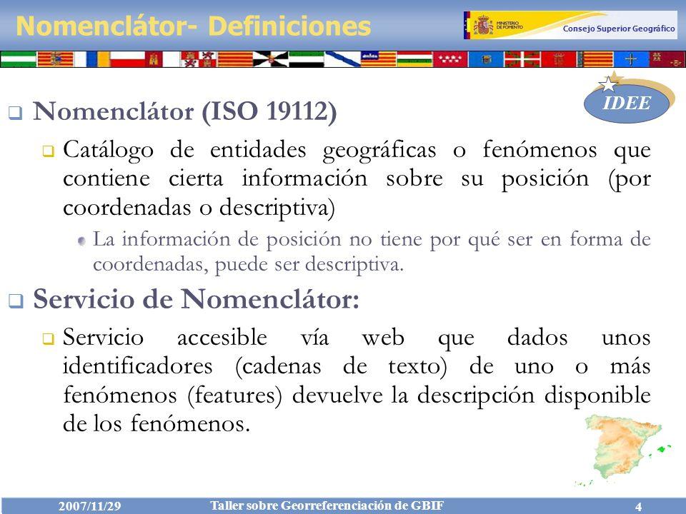 Consejo Superior Geográfico IDEE 2007/11/29 Taller sobre Georreferenciación de GBIF 5 Nomenclátor Mundo Real ¿Qué es una Entidad Geográfica.