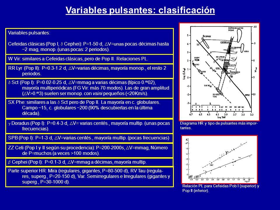 Variables pulsantes: clasificación Variables pulsantes: Cefeidas clásicas (Pop I, Cephei): P=1-50 d, V=unas pocas décimas hasta ~2 mag, monop. (unas p
