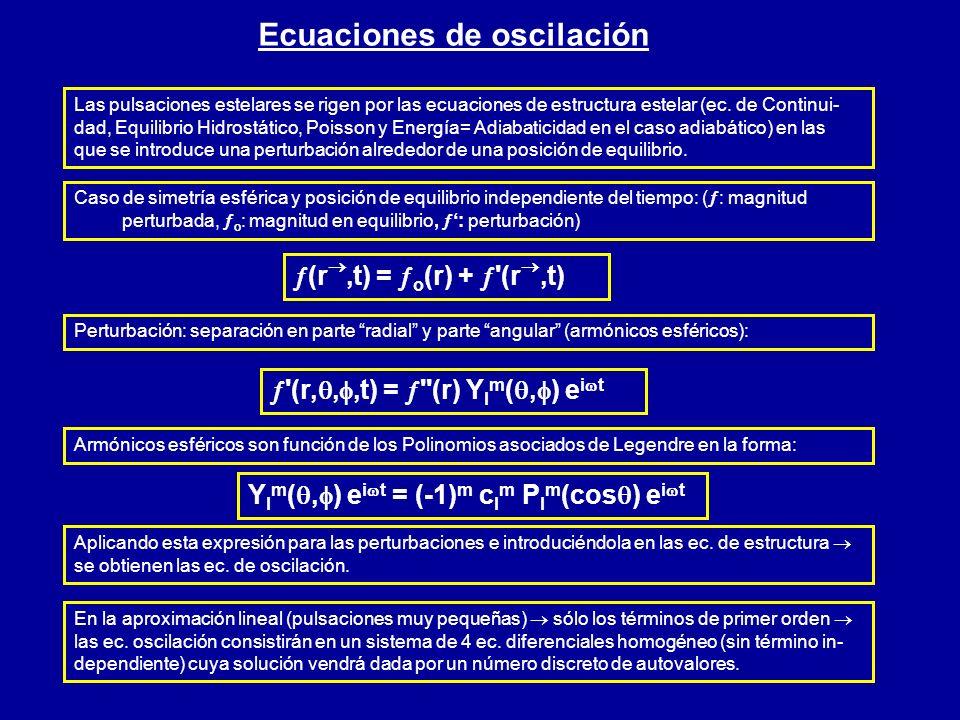 (r,t) = o (r) + '(r,t) '(r,,,t) = ''(r) Y l m (, ) e i t Y l m (, ) e i t = (-1) m c l m P l m (cos ) e i t Ecuaciones de oscilación Las pulsaciones e