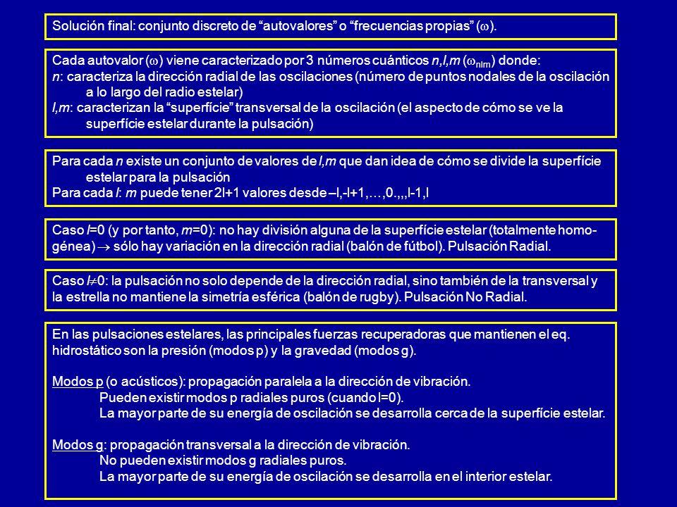 Solución final: conjunto discreto de autovalores o frecuencias propias ( ). Cada autovalor ( ) viene caracterizado por 3 números cuánticos n,l,m ( nlm