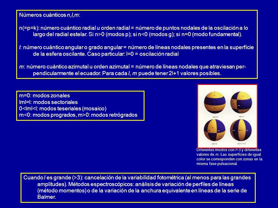 m=0: modos zonales lml=l: modos sectoriales 0<lml<l: modos teseriales (mosaico) m 0: modos retrógrados Diferentes modos con l=3 y diferentes valores d