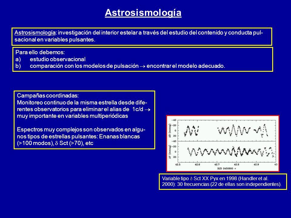 Astrosismología Campañas coordinadas: Monitoreo continuo de la misma estrella desde dife- rentes observatorios para eliminar el alias de 1c/d muy impo