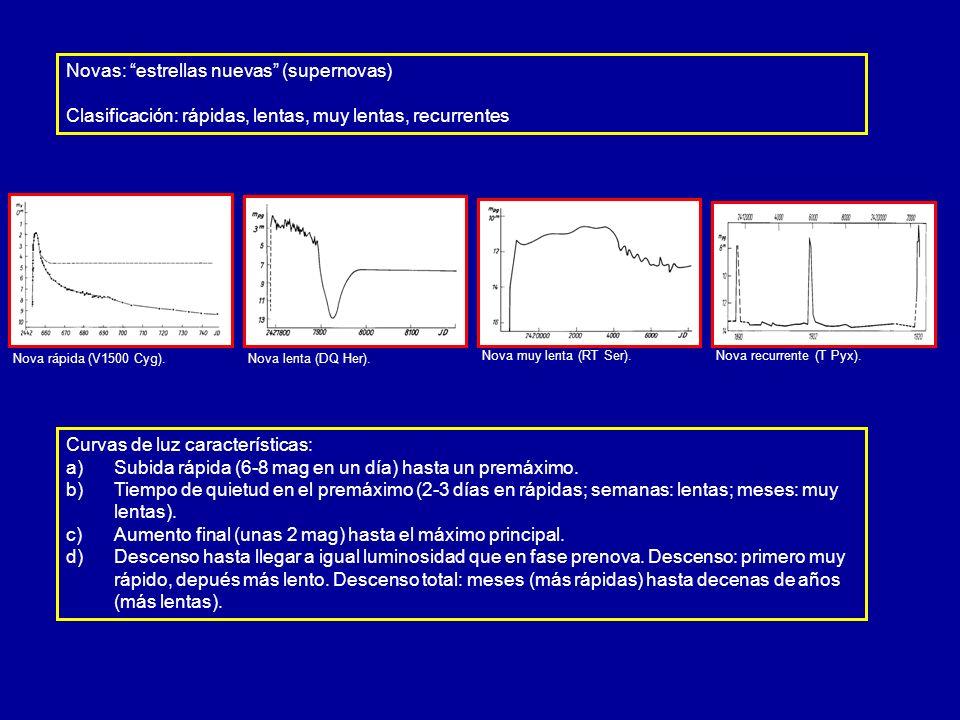 Novas: estrellas nuevas (supernovas) Clasificación: rápidas, lentas, muy lentas, recurrentes Curvas de luz características: a) a)Subida rápida (6-8 ma