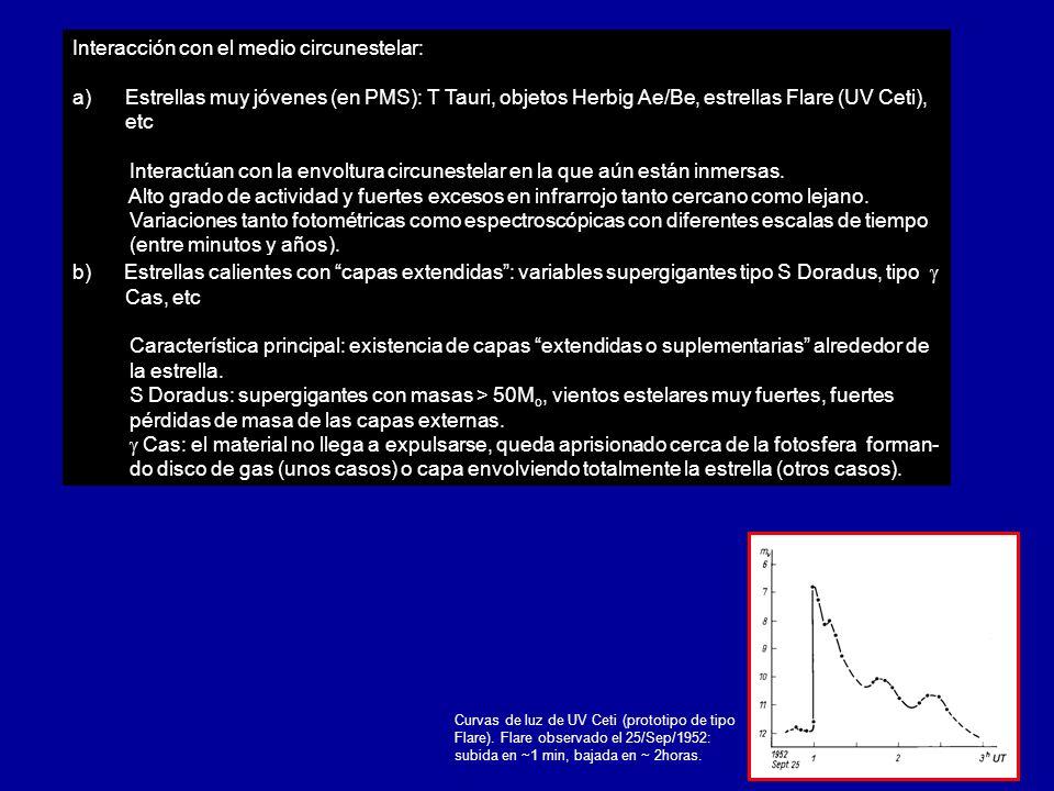 Interacción con el medio circunestelar: a) a)Estrellas muy jóvenes (en PMS): T Tauri, objetos Herbig Ae/Be, estrellas Flare (UV Ceti), etc Interactúan