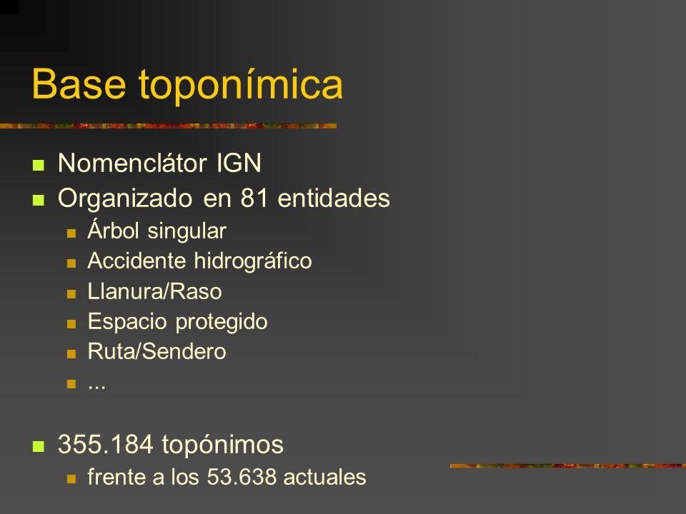 Base toponímica Nomenclátor IGN Organizado en 81 entidades Árbol singular Accidente hidrográfico Llanura/Raso Espacio protegido Ruta/Sendero...