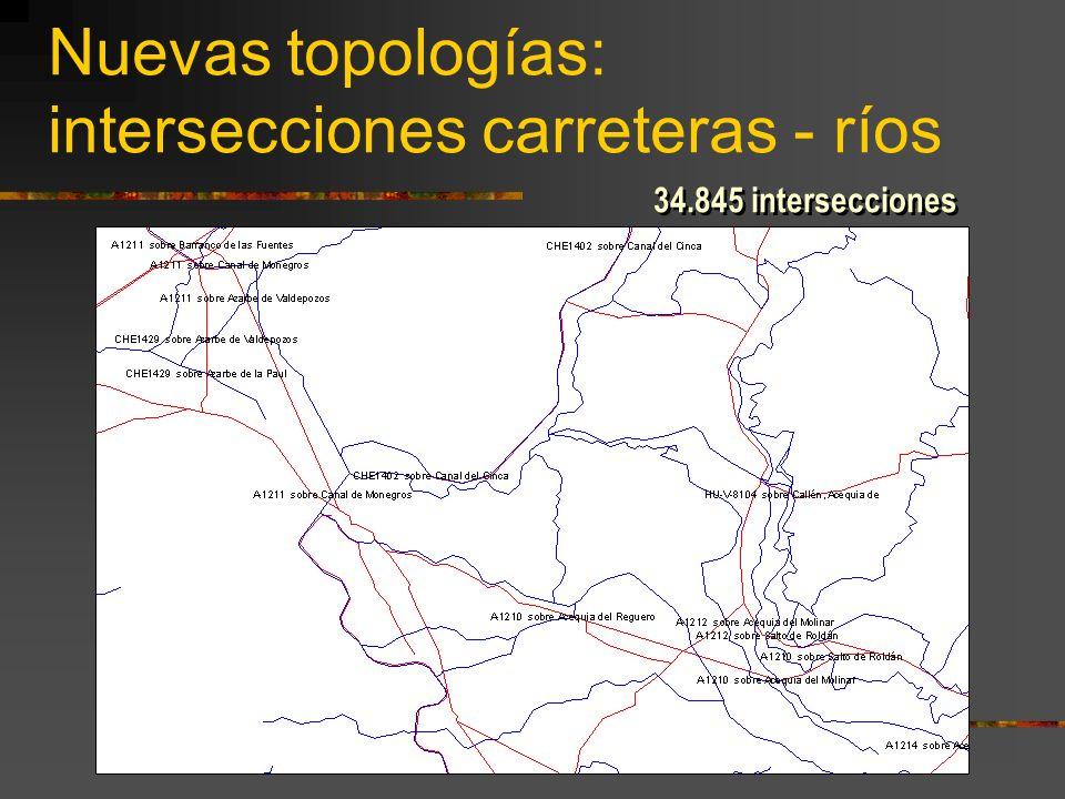 Nuevas topologías: intersecciones carreteras - ríos 34.845 intersecciones