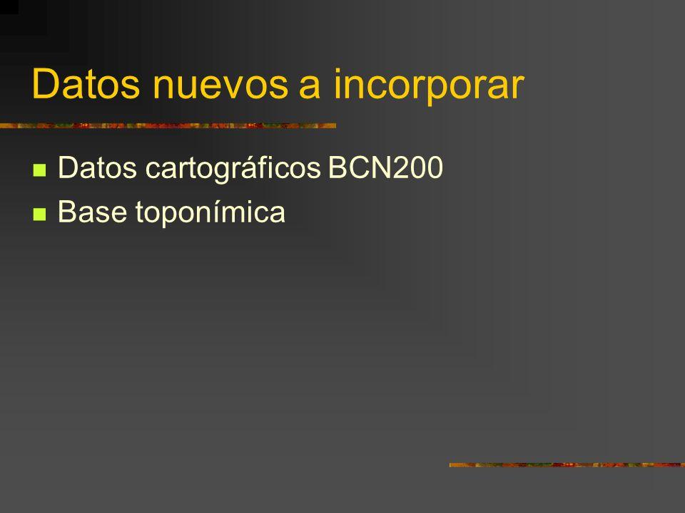 Datos nuevos a incorporar Datos cartográficos BCN200 Base toponímica