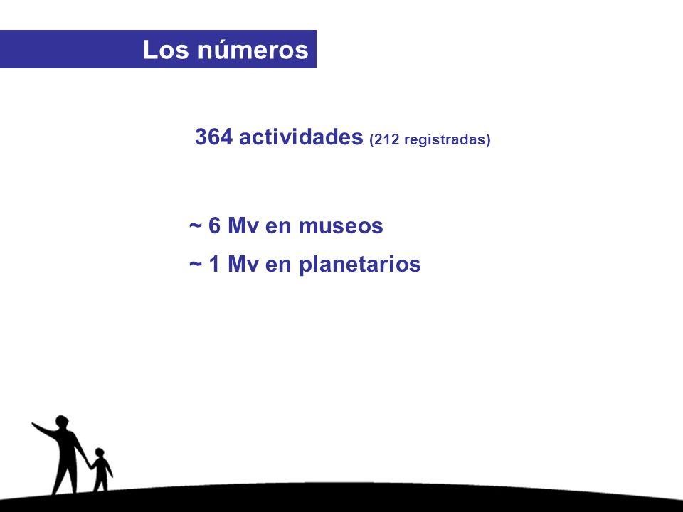 364 actividades (212 registradas) ~ 6 Mv en museos ~ 1 Mv en planetarios Los números