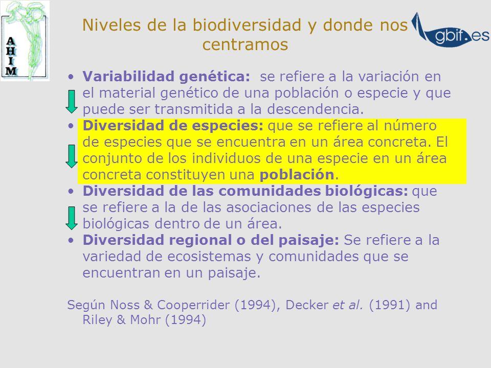Variabilidad genética: se refiere a la variación en el material genético de una población o especie y que puede ser transmitida a la descendencia.