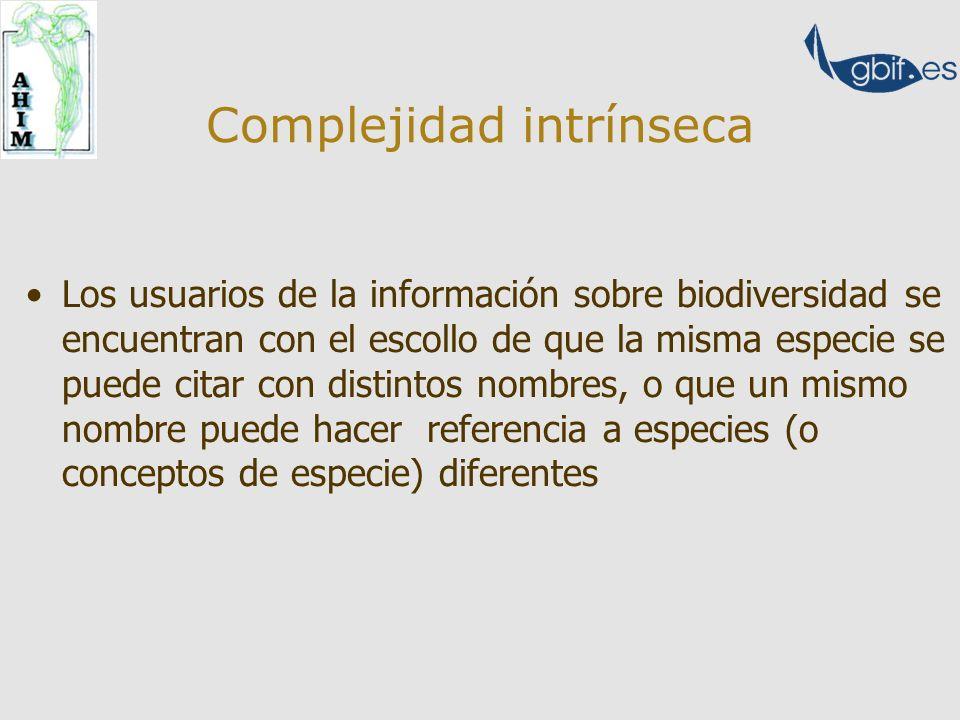 Los usuarios de la información sobre biodiversidad se encuentran con el escollo de que la misma especie se puede citar con distintos nombres, o que un mismo nombre puede hacer referencia a especies (o conceptos de especie) diferentes Complejidad intrínseca