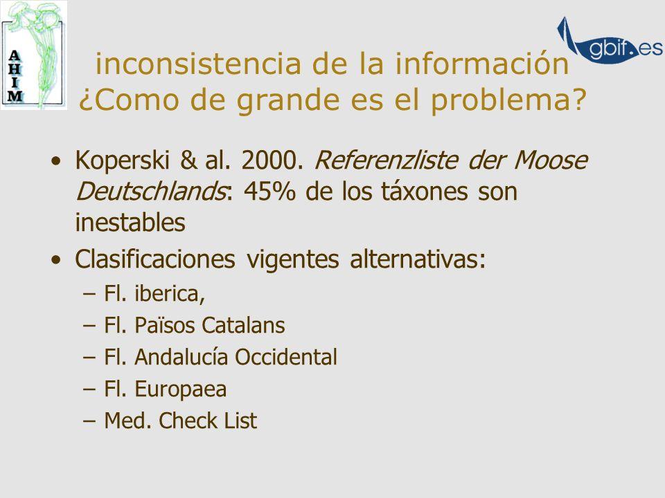 Koperski & al. 2000.