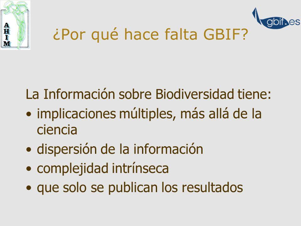 Biodiversity linkages.