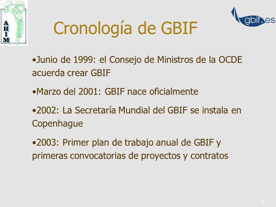 8 Junio de 1999: el Consejo de Ministros de la OCDE acuerda crear GBIF Marzo del 2001: GBIF nace oficialmente 2002: La Secretaría Mundial del GBIF se instala en Copenhague 2003: Primer plan de trabajo anual de GBIF y primeras convocatorias de proyectos y contratos Cronología de GBIF