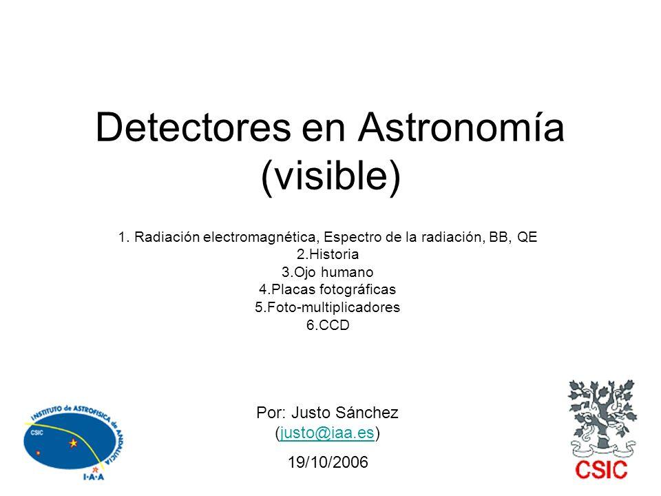 CCD State of the art En cuanto a la lectura los nuevos CCD/CMOS híbridos FPA.