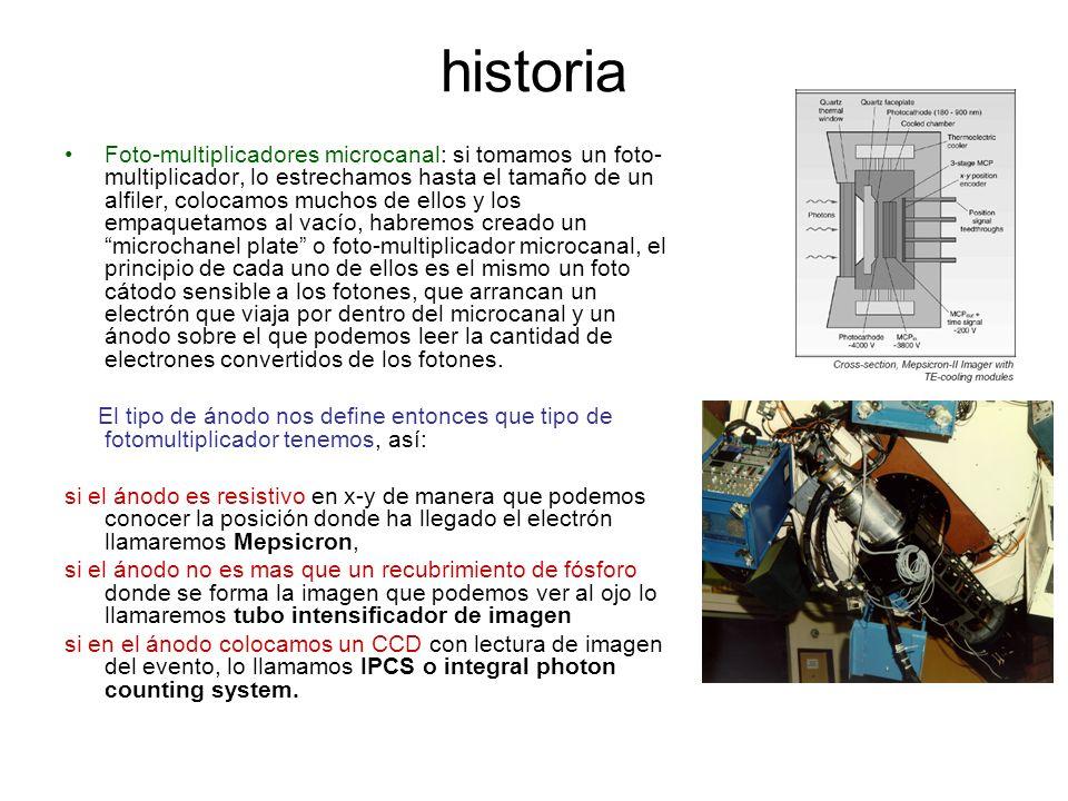 historia Foto-multiplicadores microcanal: si tomamos un foto- multiplicador, lo estrechamos hasta el tamaño de un alfiler, colocamos muchos de ellos y