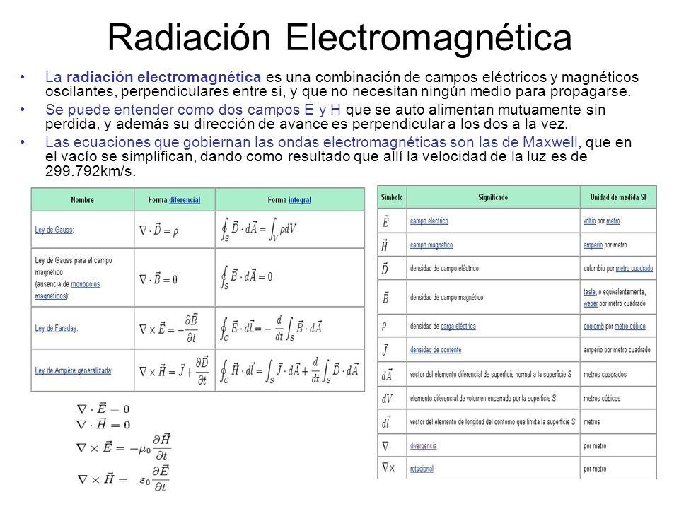 Radiación Electromagnética La radiación electromagnética es una combinación de campos eléctricos y magnéticos oscilantes, perpendiculares entre si, y