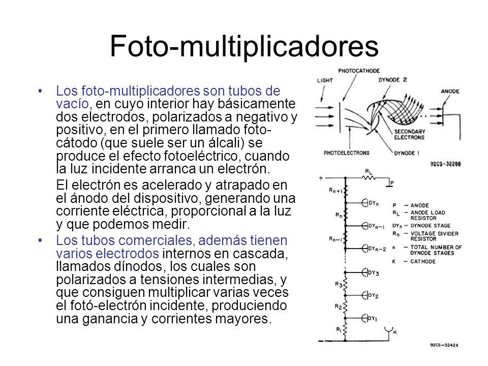 Foto-multiplicadores Los foto-multiplicadores son tubos de vacío, en cuyo interior hay básicamente dos electrodos, polarizados a negativo y positivo,