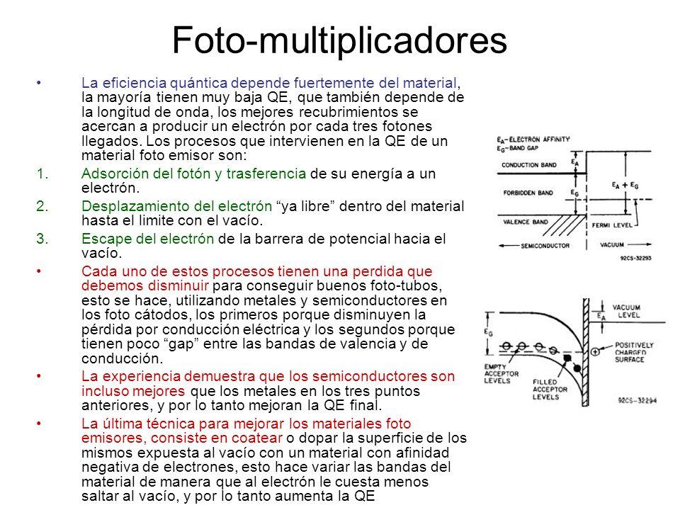 Foto-multiplicadores La eficiencia quántica depende fuertemente del material, la mayoría tienen muy baja QE, que también depende de la longitud de ond
