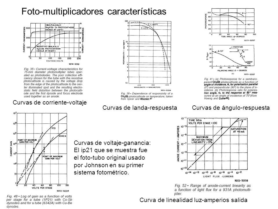 Foto-multiplicadores características Curvas de corriente-voltaje Curvas de landa-respuestaCurvas de ángulo-respuesta Curvas de voltaje-ganancia: El ip