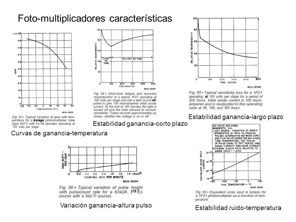 Foto-multiplicadores características Curvas de ganancia-temperatura Estabilidad ganancia-corto plazo Estabilidad ganancia-largo plazo Variación gananc
