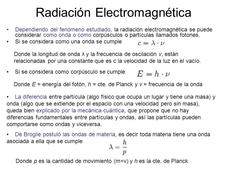 Radiación Electromagnética Dependiendo del fenómeno estudiado, la radiación electromagnética se puede considerar como onda o como corpúsculos o partíc