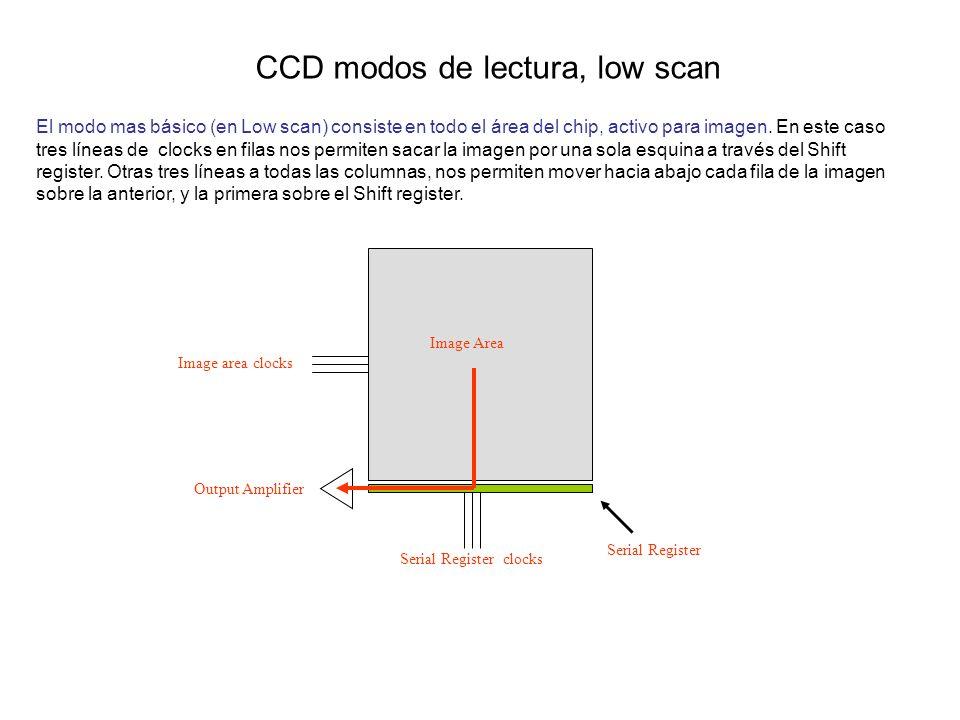 El modo mas básico (en Low scan) consiste en todo el área del chip, activo para imagen. En este caso tres líneas de clocks en filas nos permiten sacar