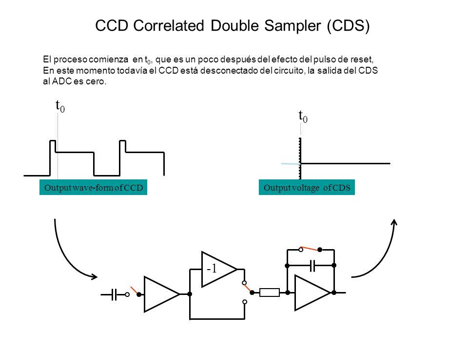 t0t0 t0t0 Output wave-form of CCD El proceso comienza en t 0, que es un poco después del efecto del pulso de reset, En este momento todavía el CCD est