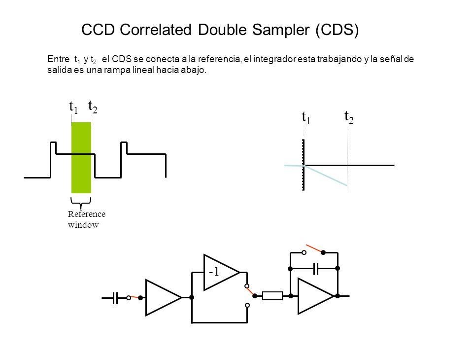 t1t1 t2t2 t1t1 t2t2 Entre t 1 y t 2 el CDS se conecta a la referencia, el integrador esta trabajando y la señal de salida es una rampa lineal hacia ab
