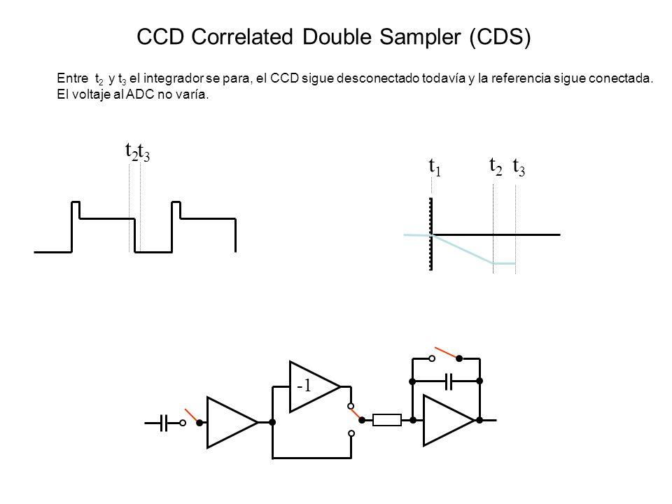 t1t1 t2t2 t3t3 t3t3 t2t2 Entre t 2 y t 3 el integrador se para, el CCD sigue desconectado todavía y la referencia sigue conectada. El voltaje al ADC n