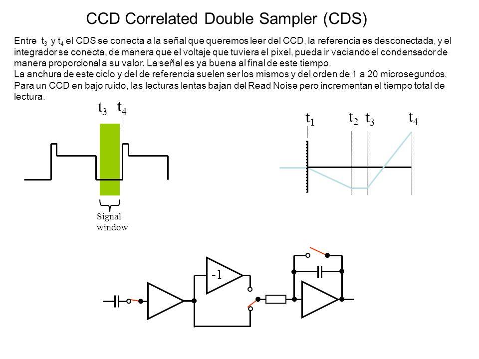 t3t3 t4t4 t1t1 t2t2 t3t3 t4t4 Entre t 3 y t 4 el CDS se conecta a la señal que queremos leer del CCD, la referencia es desconectada, y el integrador s