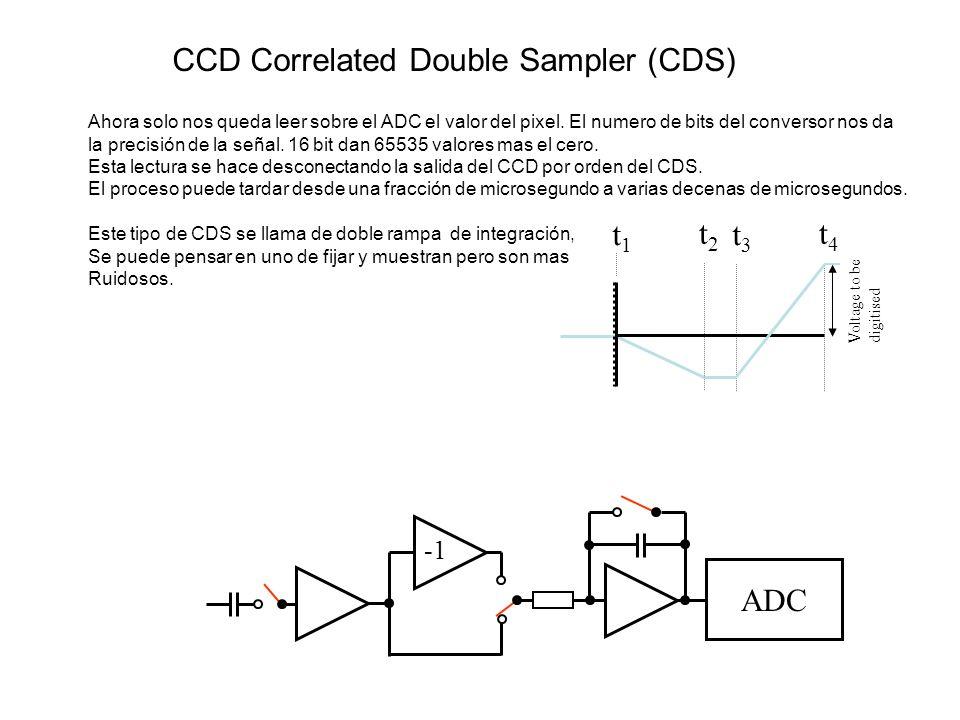 t1t1 t2t2 t3t3 t4t4 ADC Ahora solo nos queda leer sobre el ADC el valor del pixel. El numero de bits del conversor nos da la precisión de la señal. 16