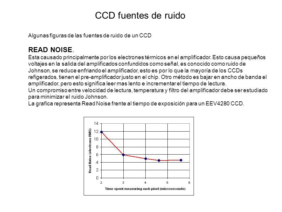 Algunas figuras de las fuentes de ruido de un CCD READ NOISE. Esta causado principalmente por los electrones térmicos en el amplificador. Esto causa p