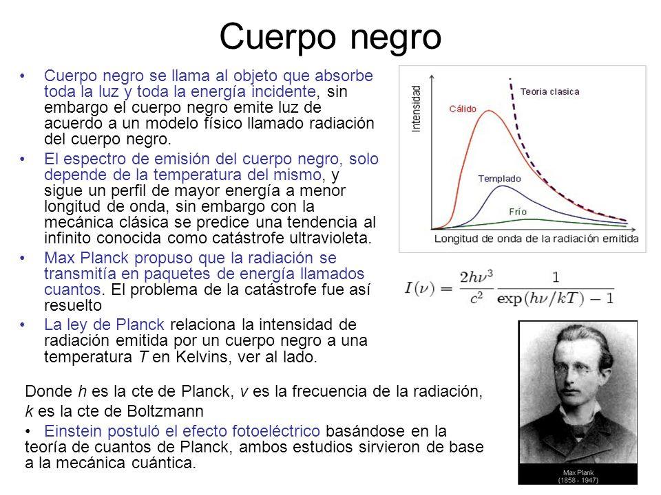 Cuerpo negro La ley de Wien dice a que longitud de onda se produce un máximo en la radiación, en función de T, y viene escrita al lado.