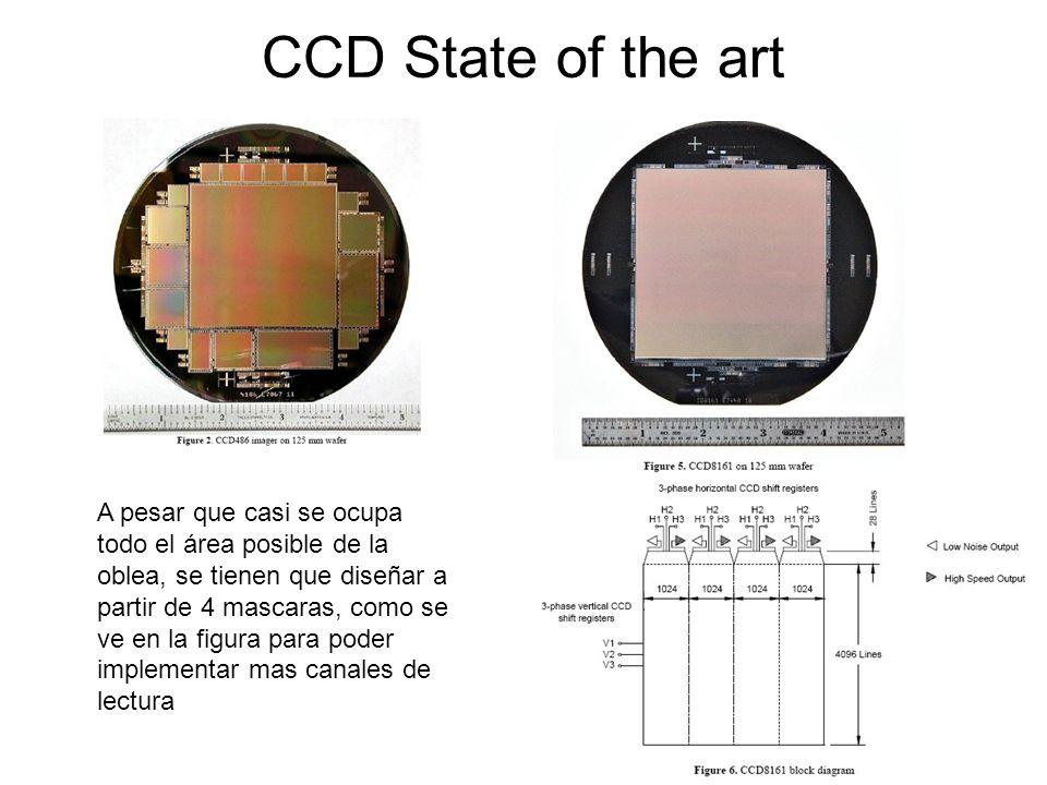 CCD State of the art A pesar que casi se ocupa todo el área posible de la oblea, se tienen que diseñar a partir de 4 mascaras, como se ve en la figura